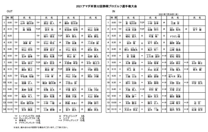 2021アマダ杯第32回静岡プロゴルフ選手権組み合わせ(7月24日現在)
